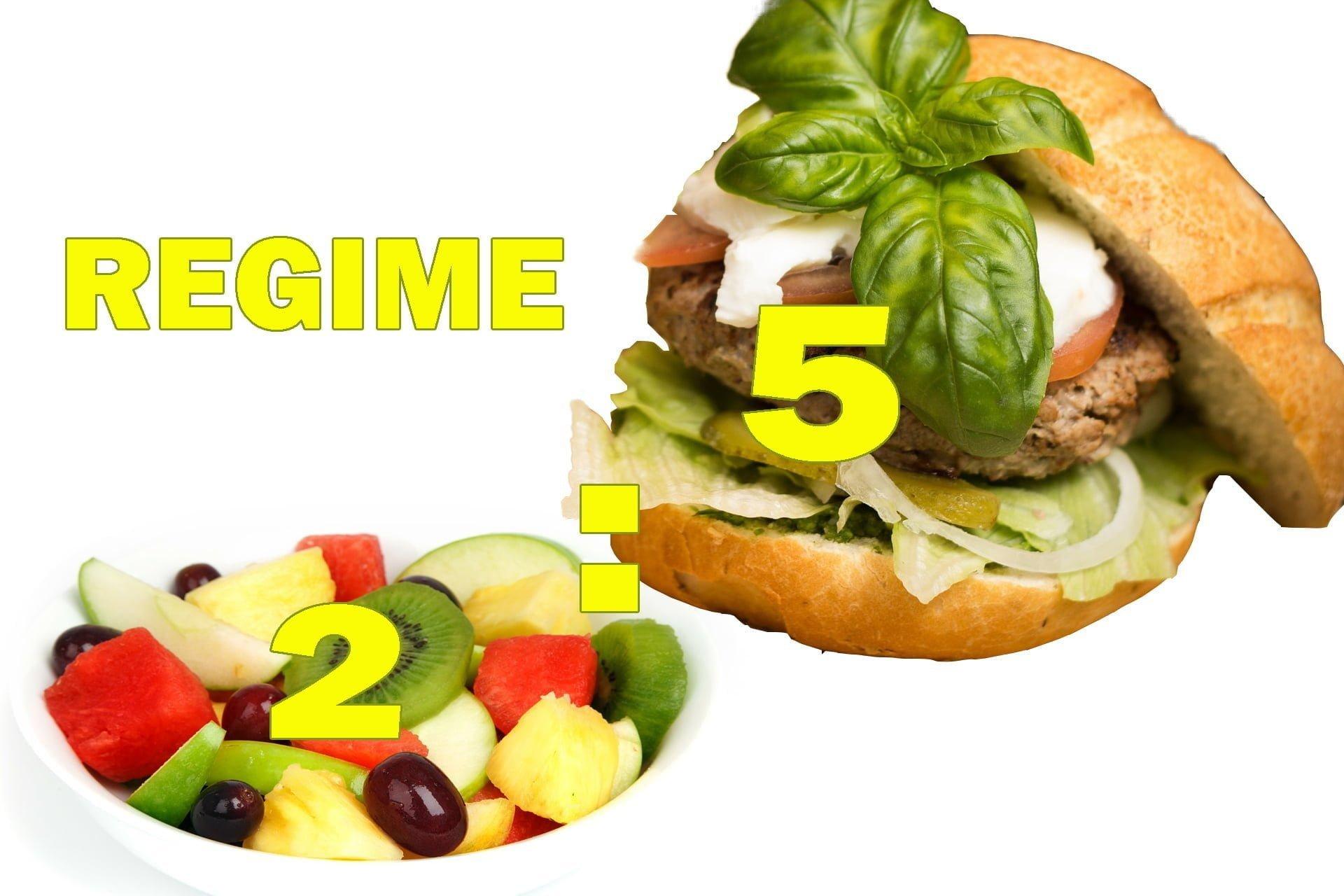 Régime 5:2 : 5 grands avantages en perte de poids